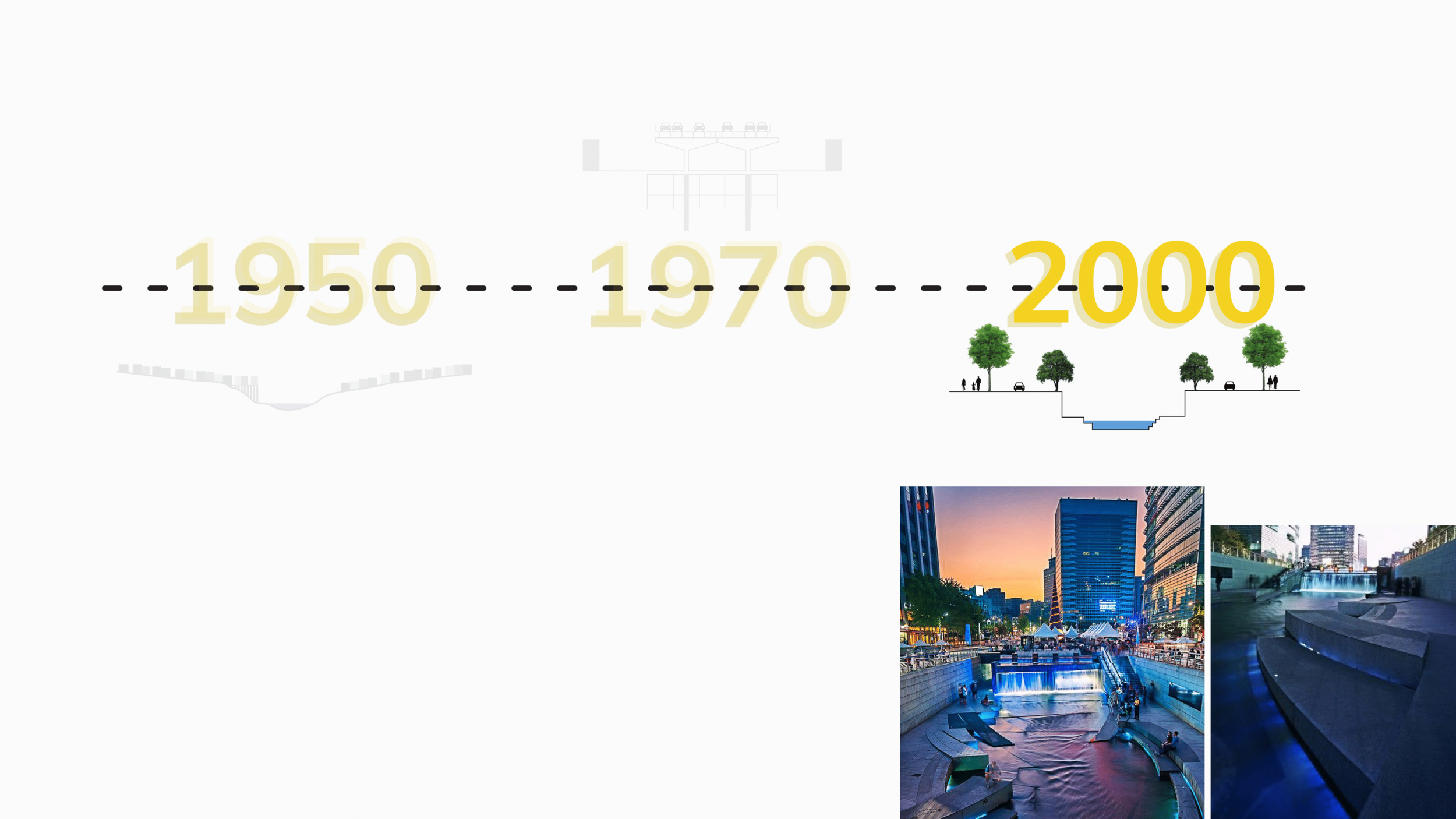 compare and contrast - With the slide on the left, the presentation of the transition of Cheonggyecheon area from 1970s to 2000s will be very smoothly. The contrast of b&w images and colorful images of Seoul also provide a better comparison on how the city and its areas are changing.