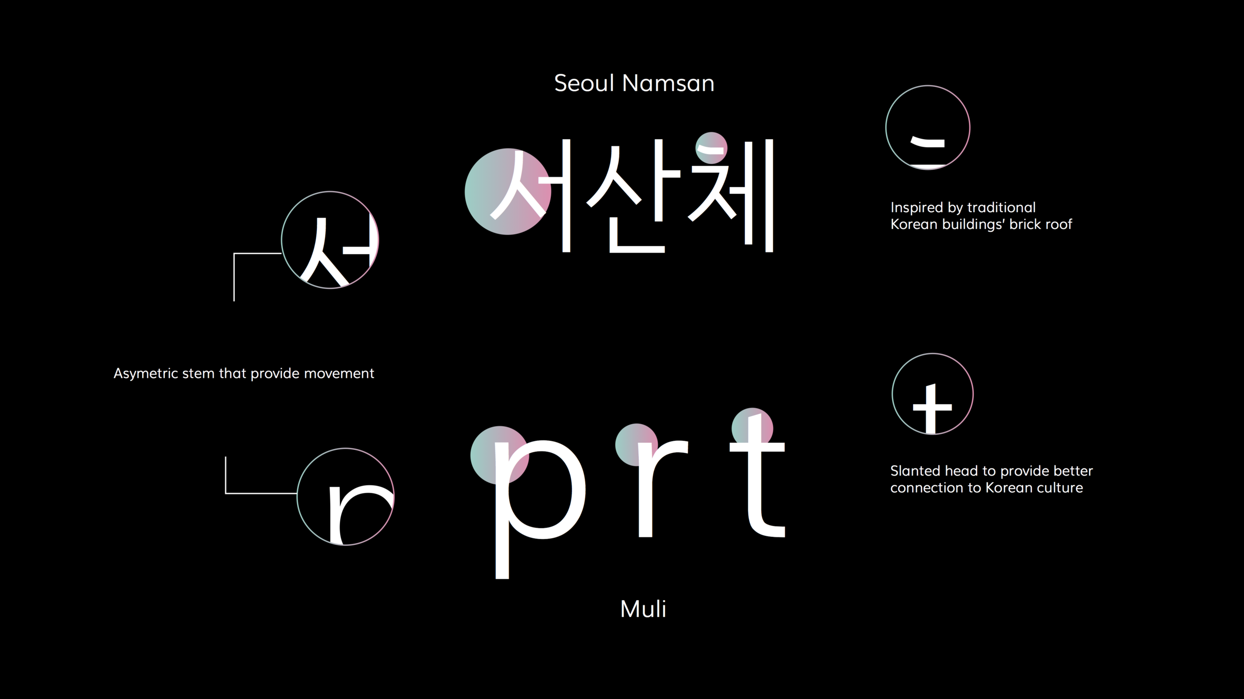 """typography - Selecting the font for the slide deck is crucial and a good choice of font will be able to relate the culture behind Seoul and the transition of Seoul. I chose the font Muli because there are multiple similarity between this font and the most used Korean font """"Seoul Namsan""""."""
