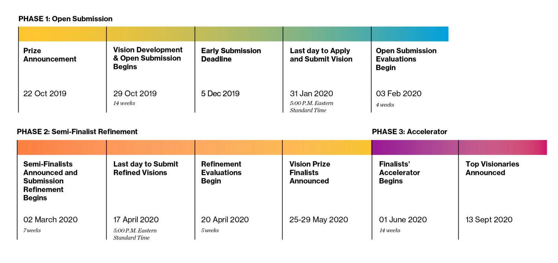 Prize_Timeline_5.png