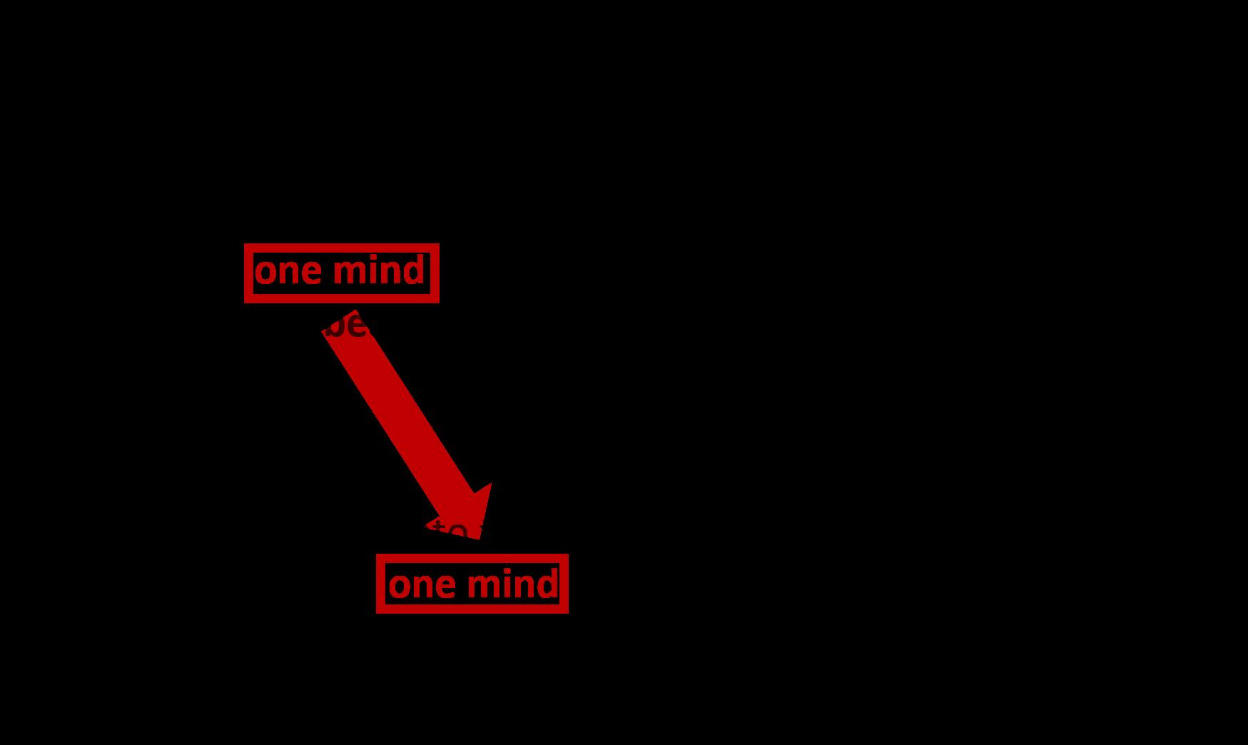 ESV one mind.png
