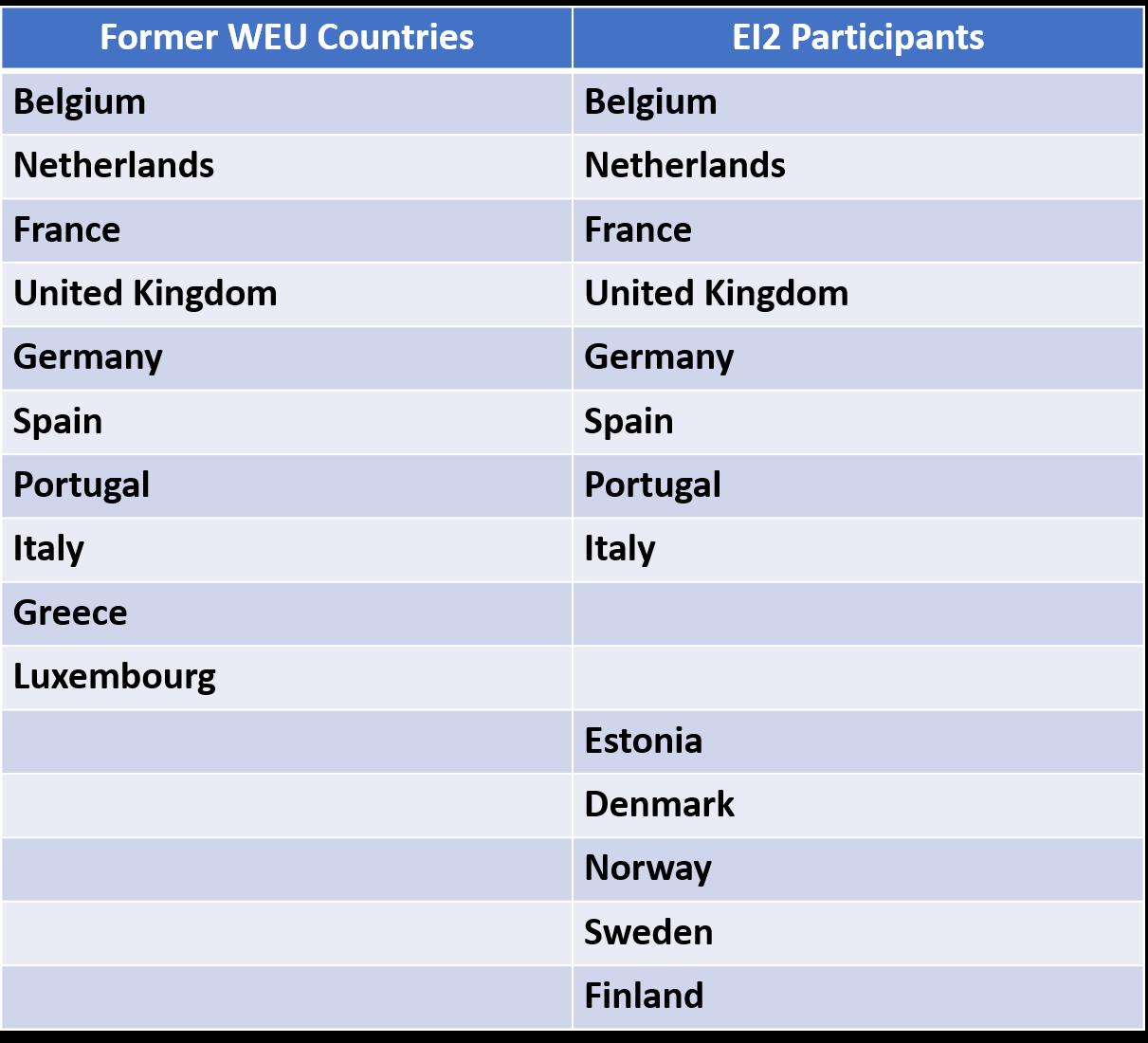 WEU vs EI2.png