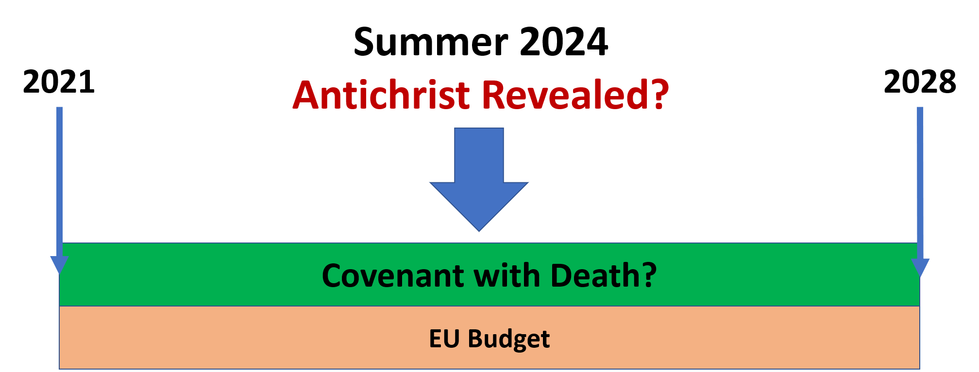antichrist revealed.png