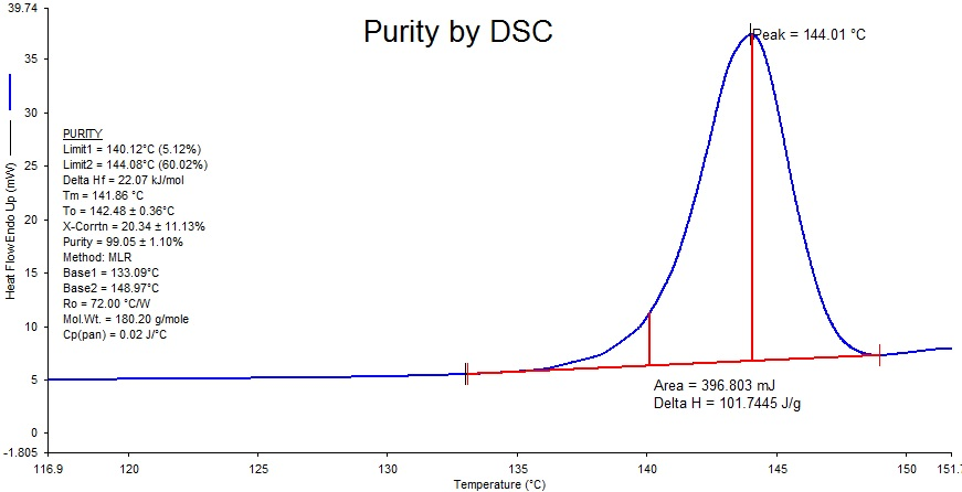 Purity by DSC