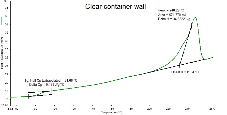 Clear Container Wall