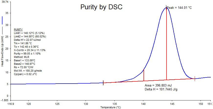 Purity by DSC
