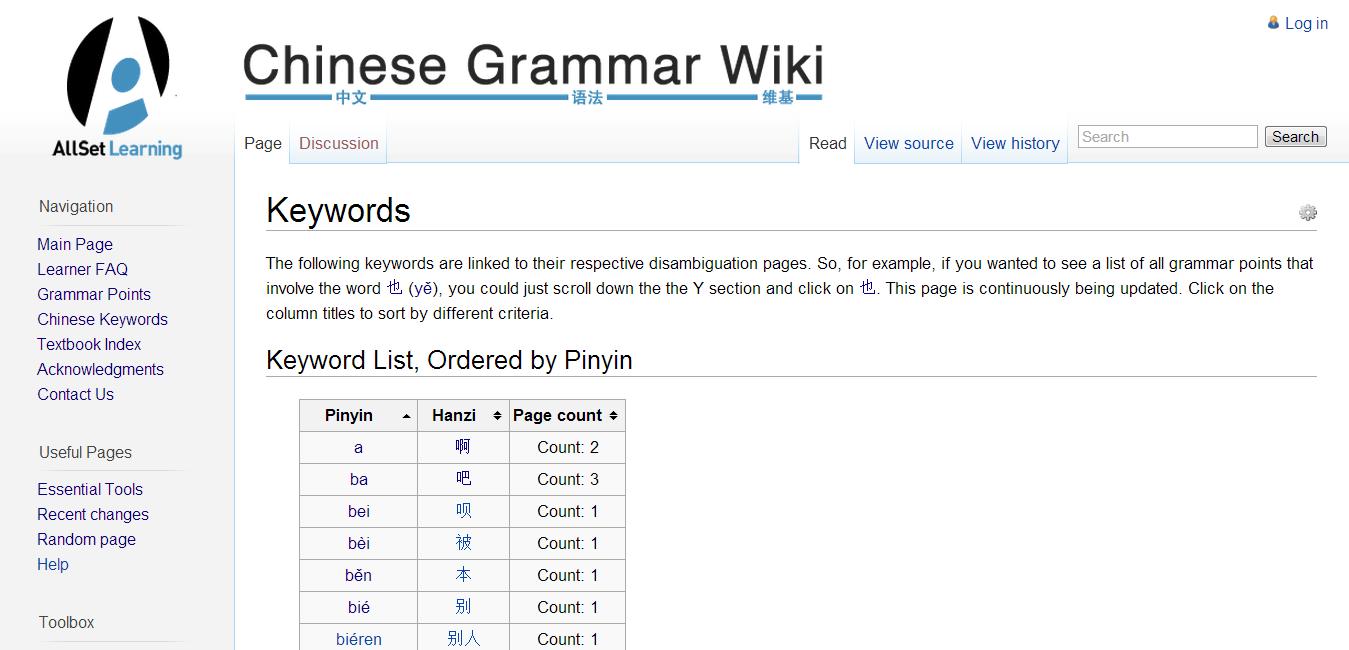 Keywords Chinese Grammar Wiki