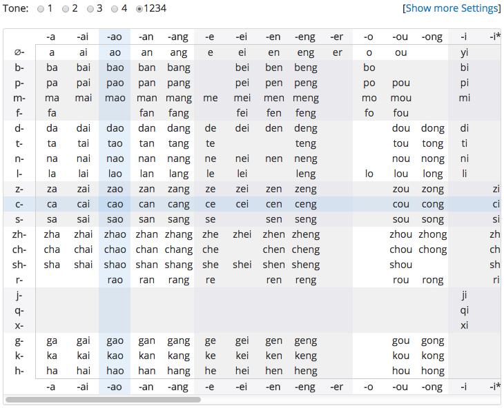 Pinyin-Chart-screenshot.png