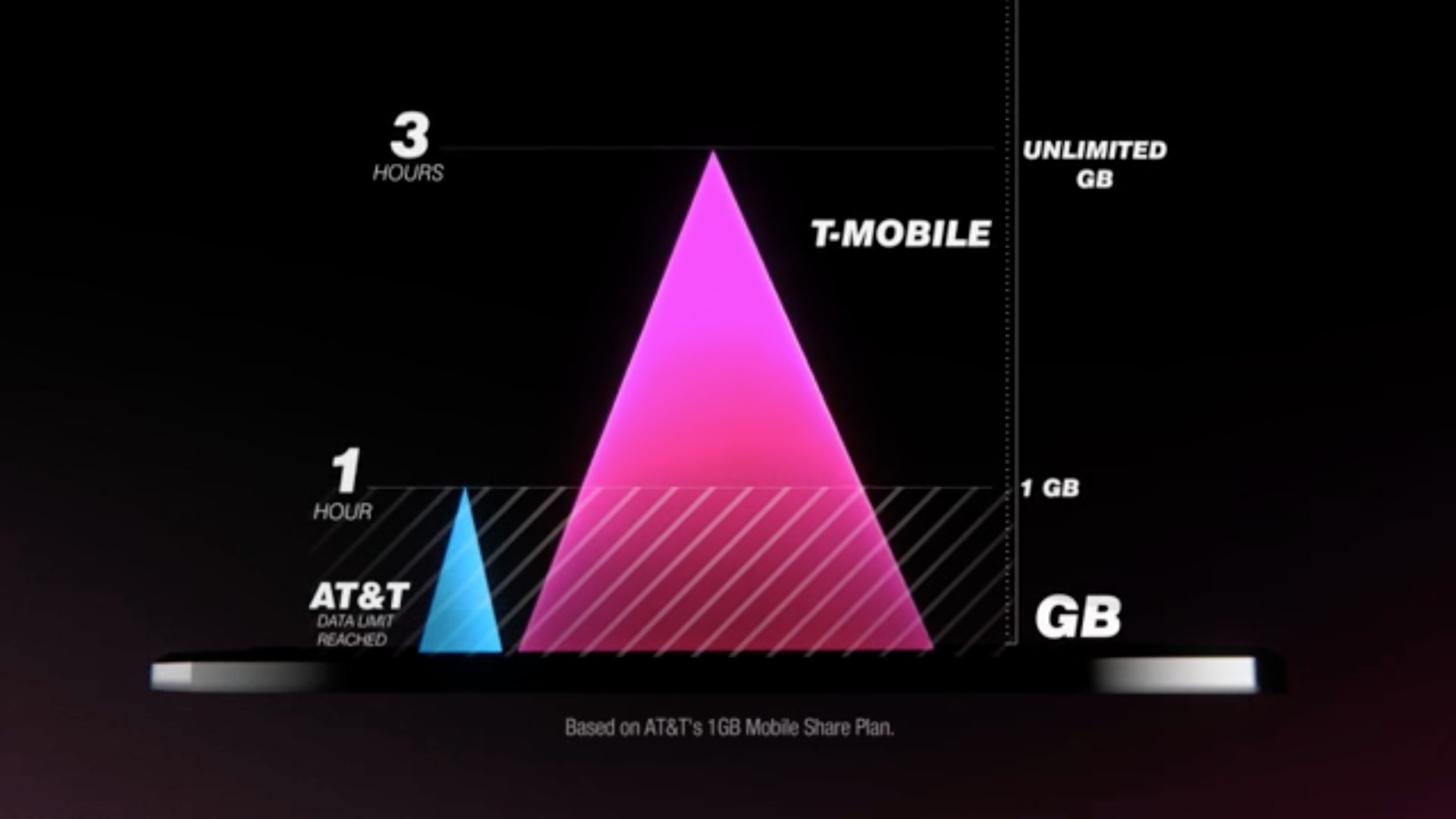 tmo_unlimited_screen_3.png