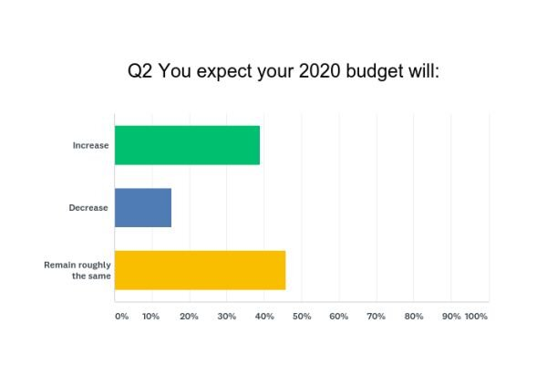 Budgets_will_grow_PR_main.jpg