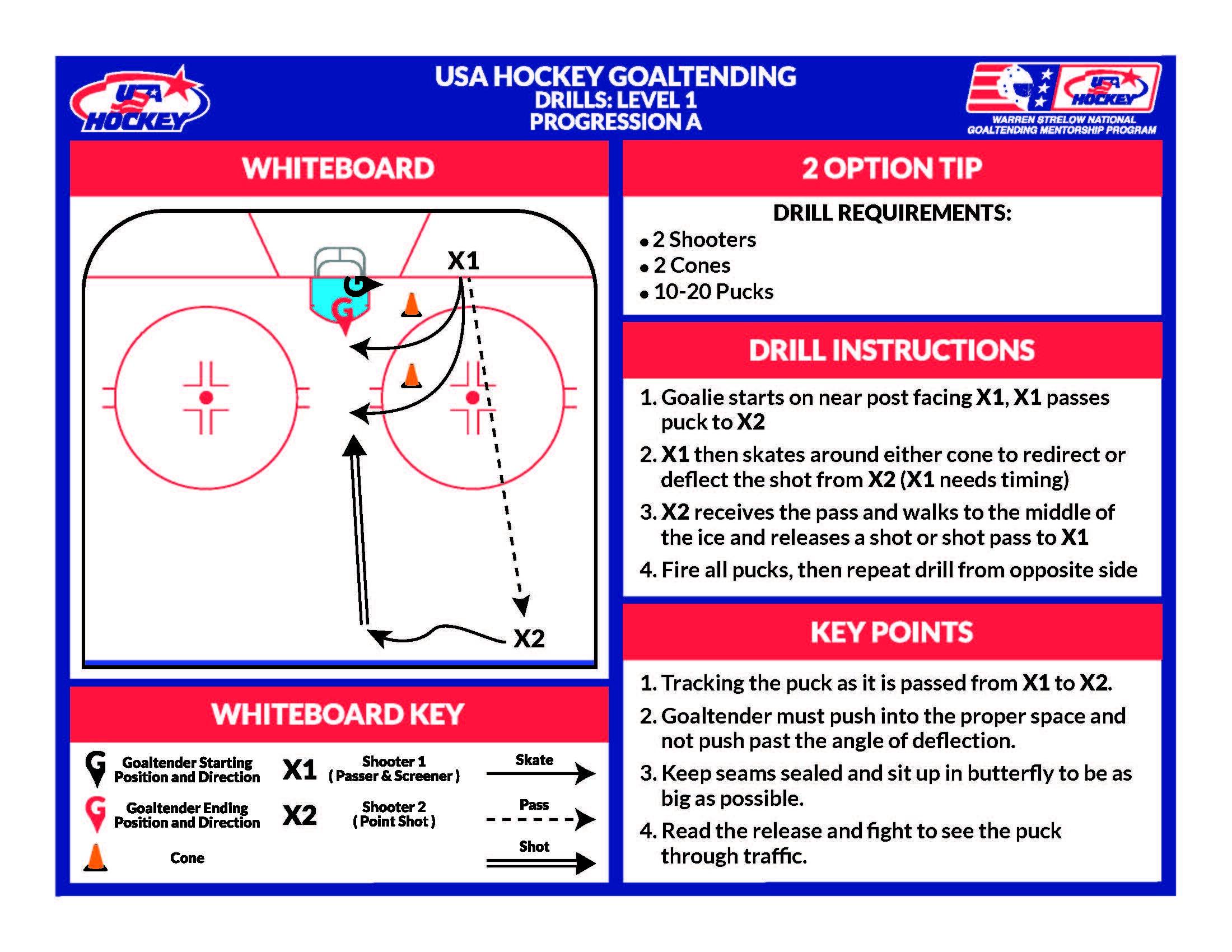 USA Hockey Drill Form