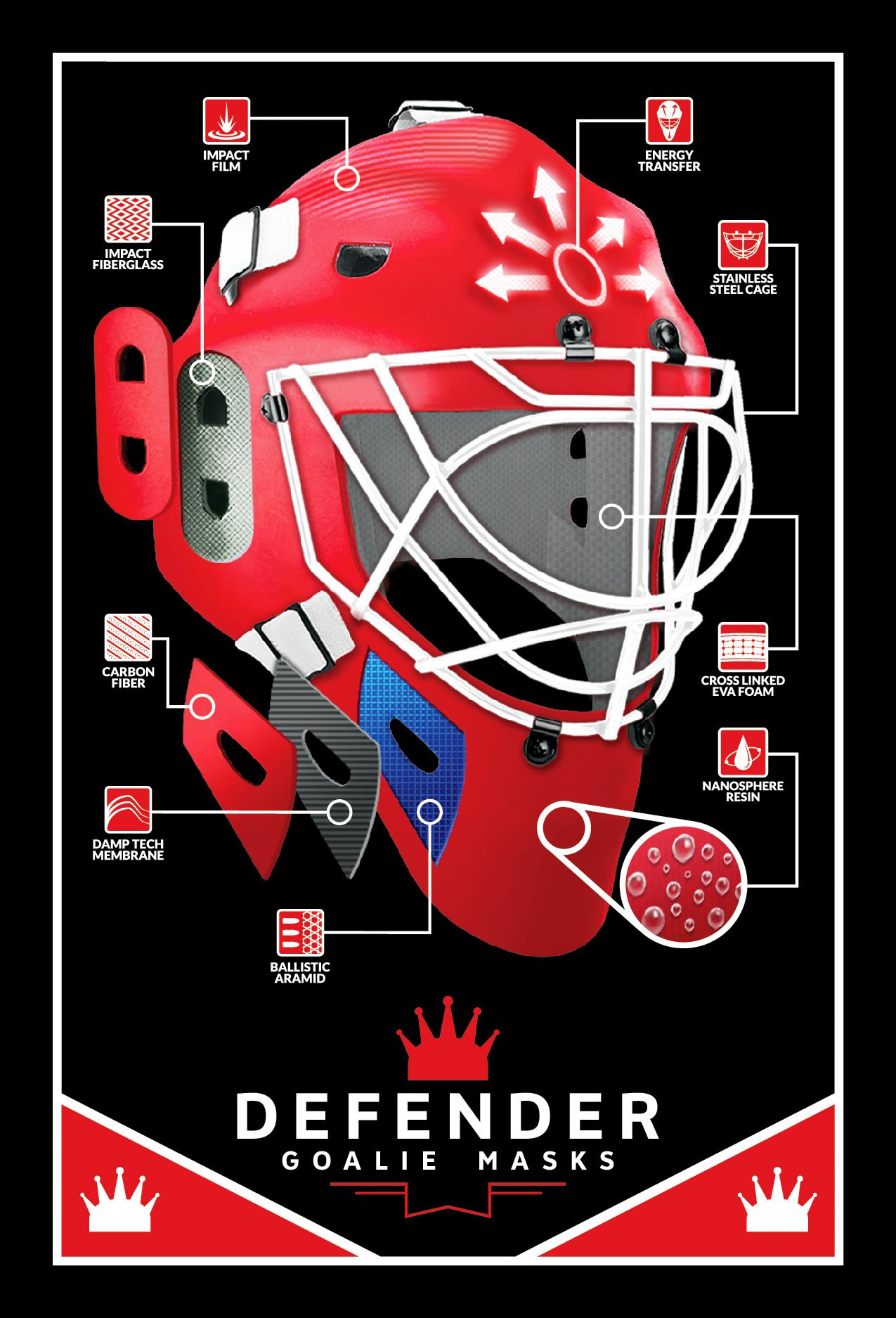 Defender Masks Technology Postcard
