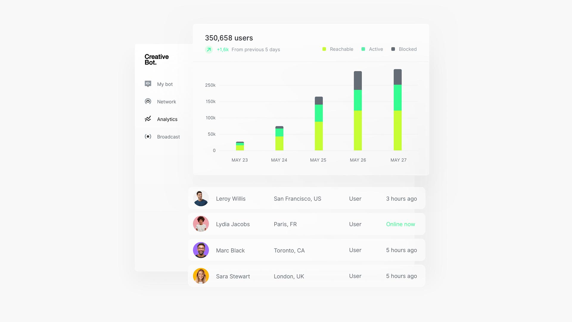 creative-bot-analytics.png