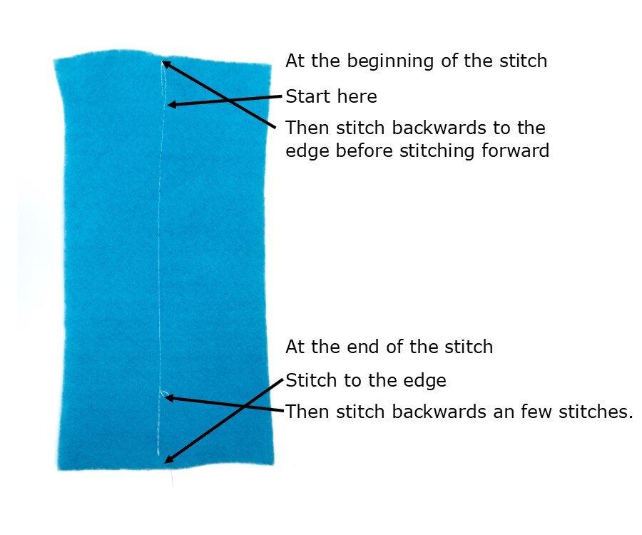 starting and finishing a stitch.jpg