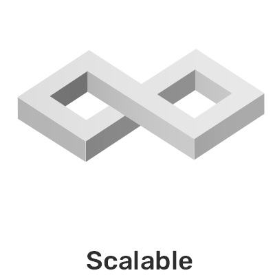 scalability.png
