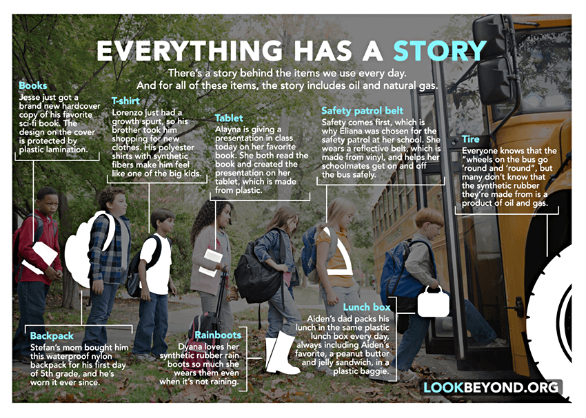 Look Beyond Outdoors Infographic