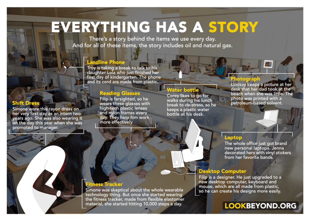 Look Beyond Office Infographic