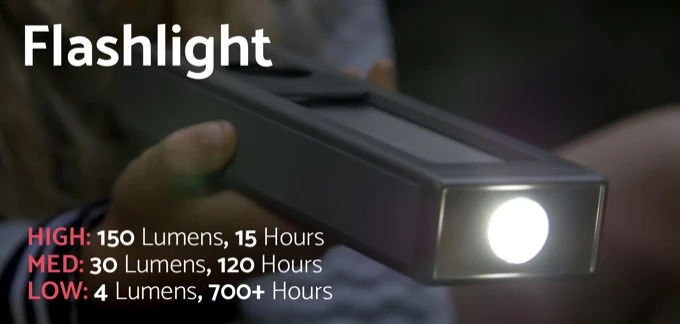 Solar flashlight and brightness specifications