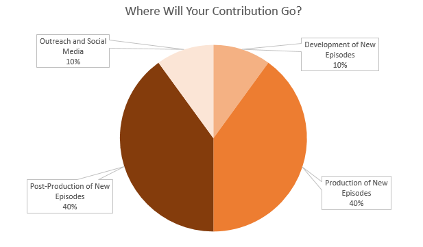 contribution chart.png