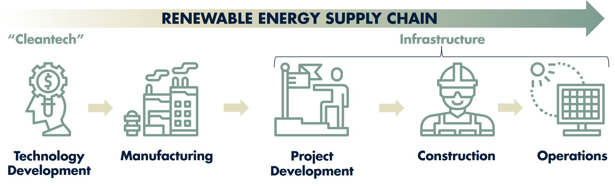 Image 12 - supply chain.jpg