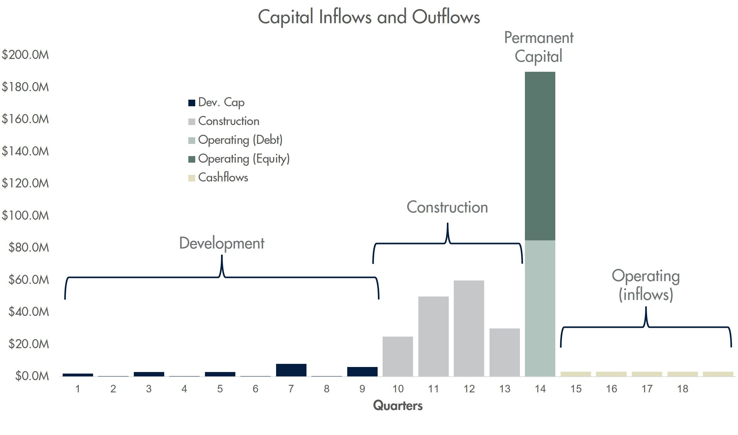 Image 9 - Inflows Outflows.jpg