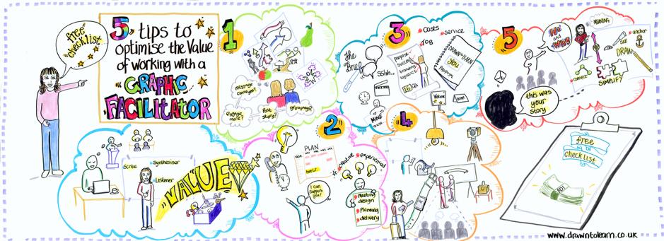 Graphic Facilitation illustration