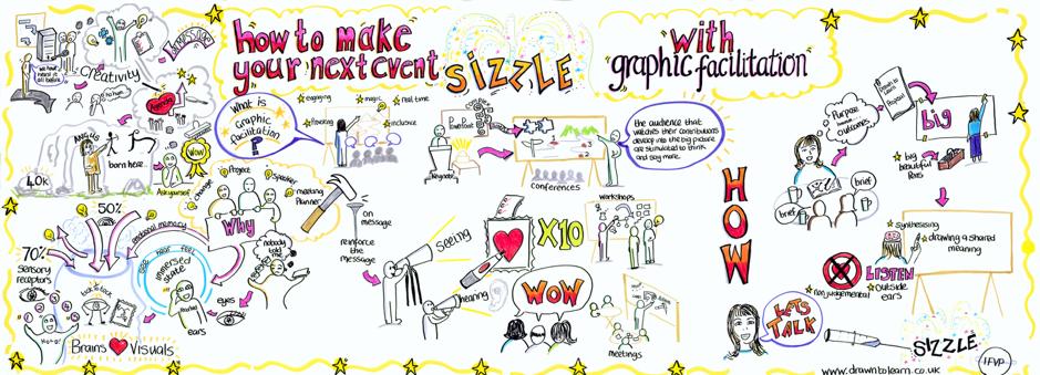 Graphic facilitation illustration 2