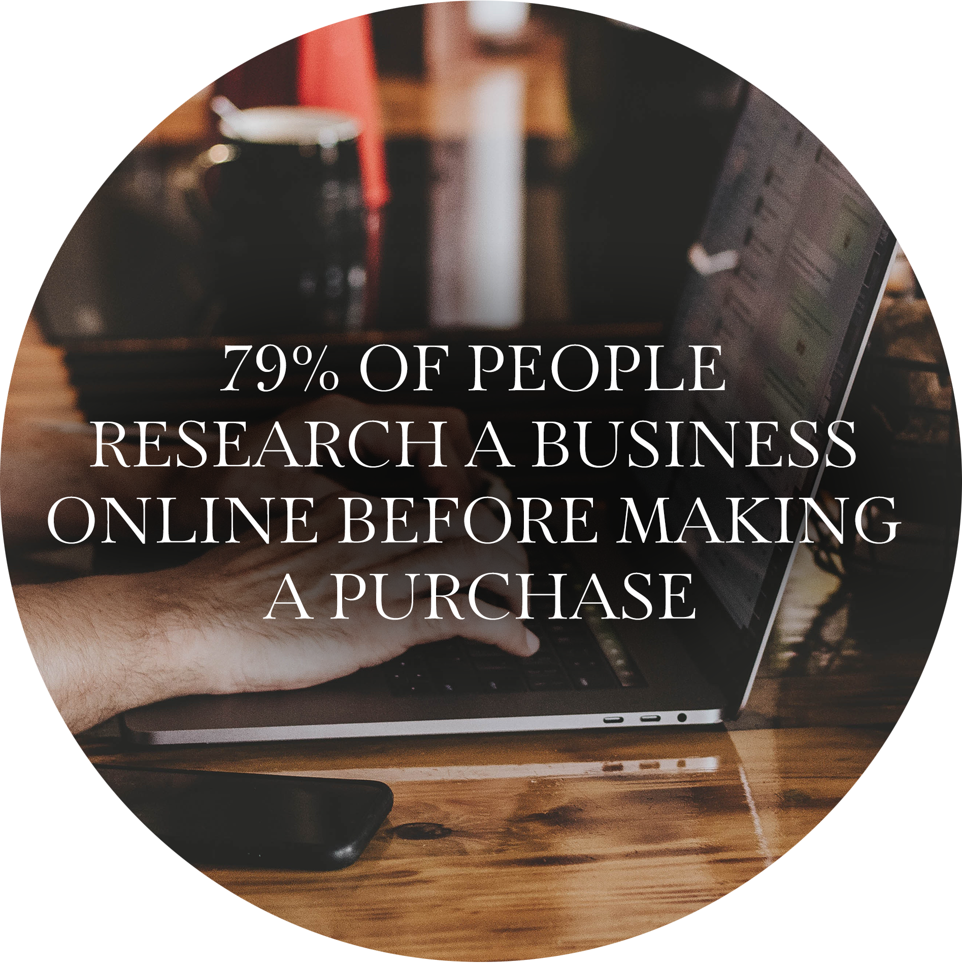 79% of people research a business online before making a purchase