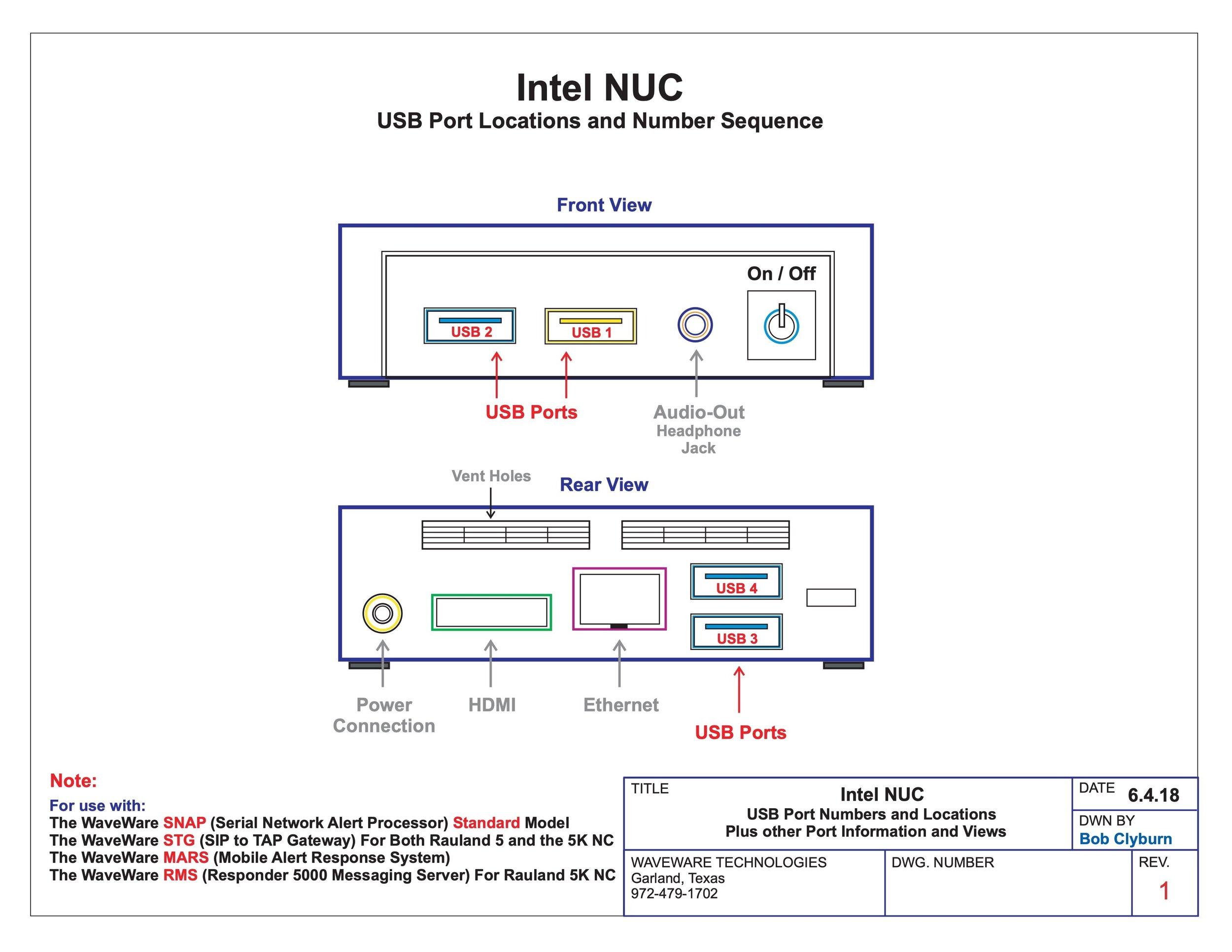 Technical Drawings — WaveWare Technologies, Inc on