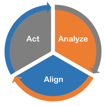 analyze.Align_.Act_-350x350.png