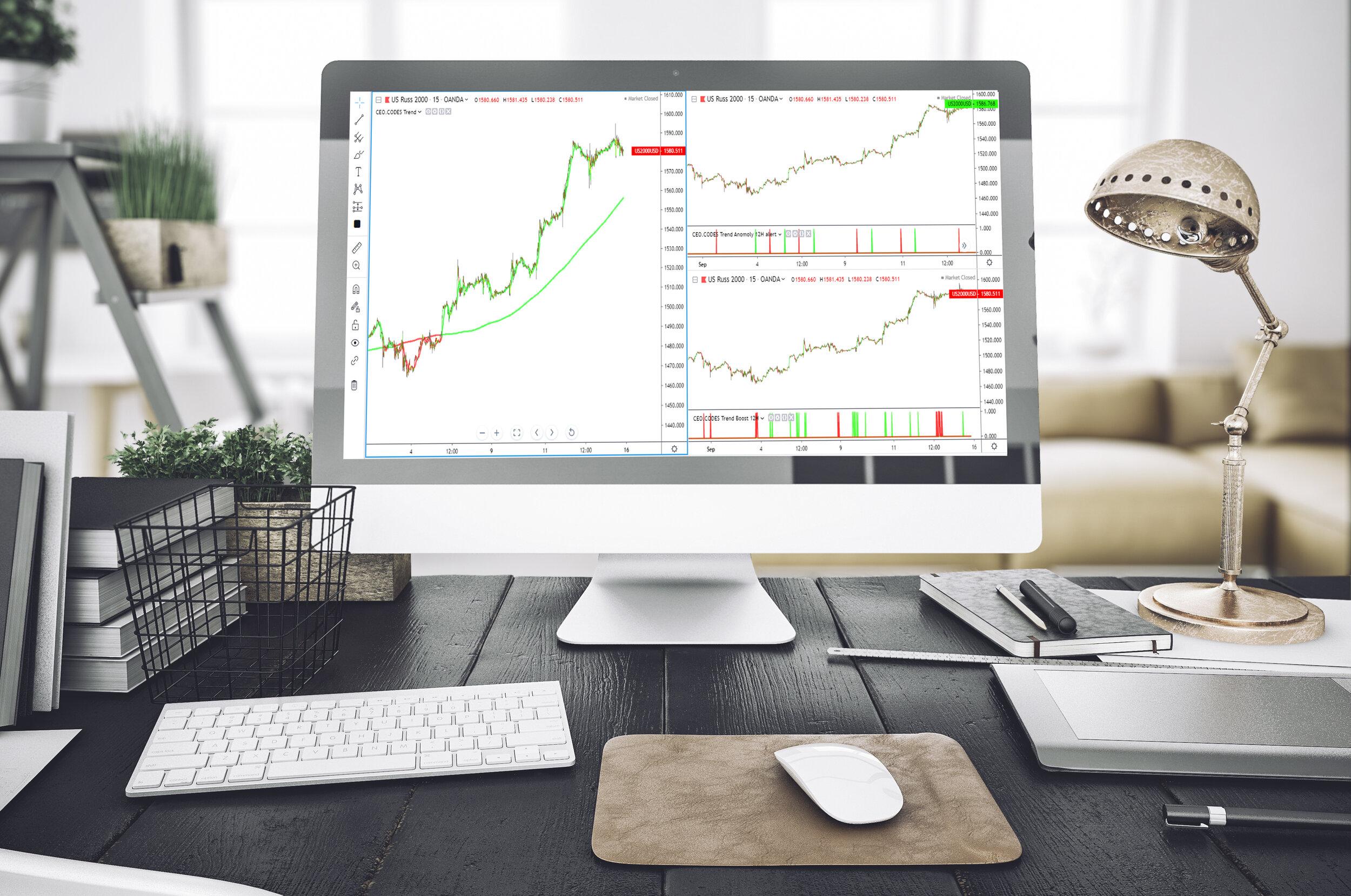 Ceo Codes Trading Indicators