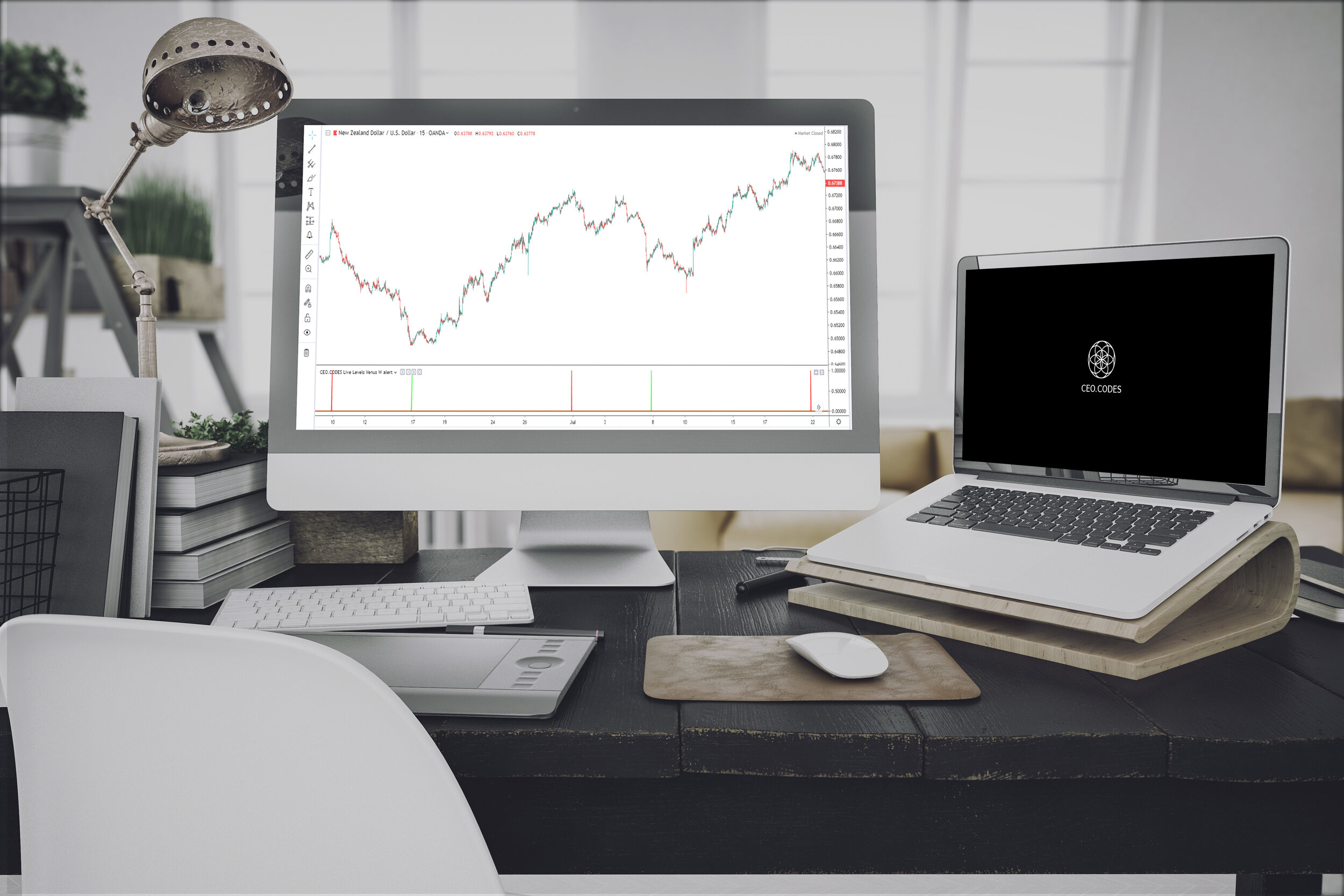 Ceo Codes Trading Indicator System