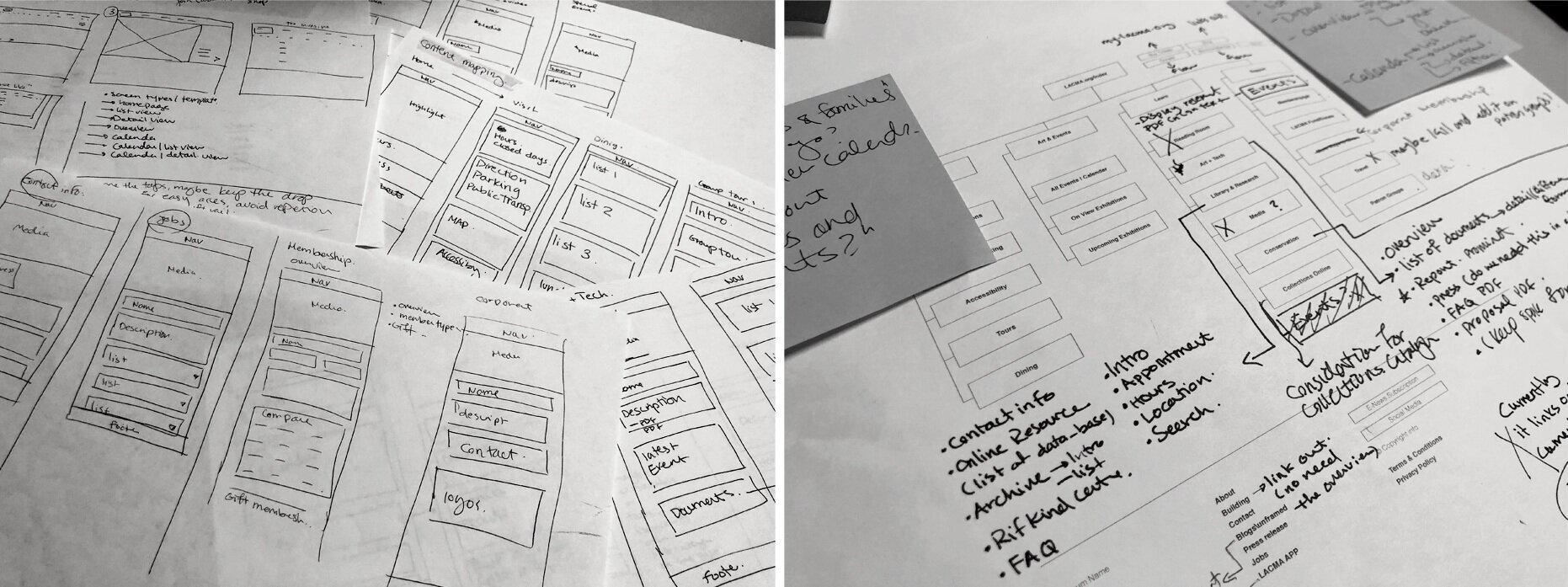 Initial sketches of the sitemap and userflows.