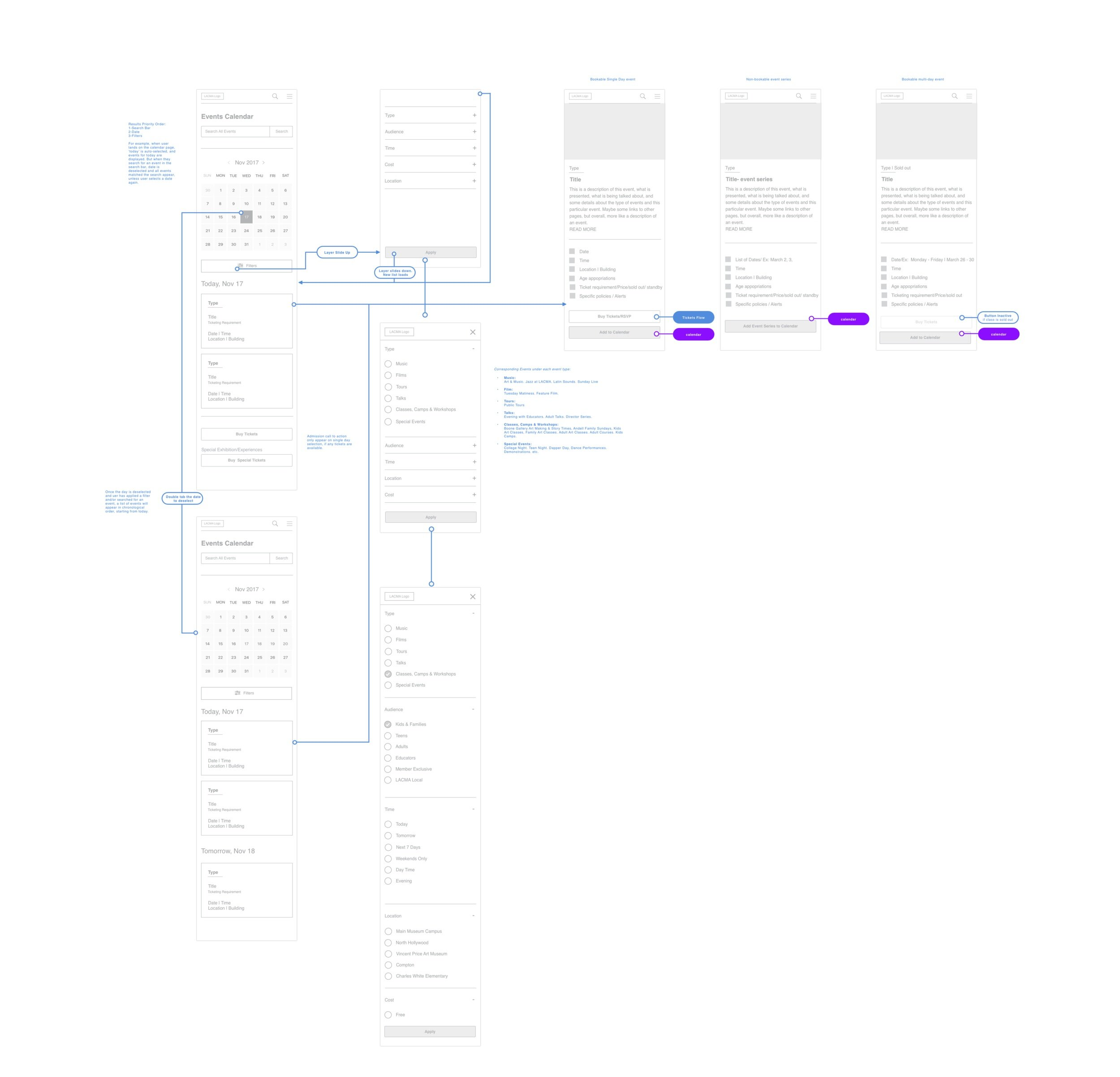 Sample wireframe - Userflow wireframes for the events calendar and interaction annotation.