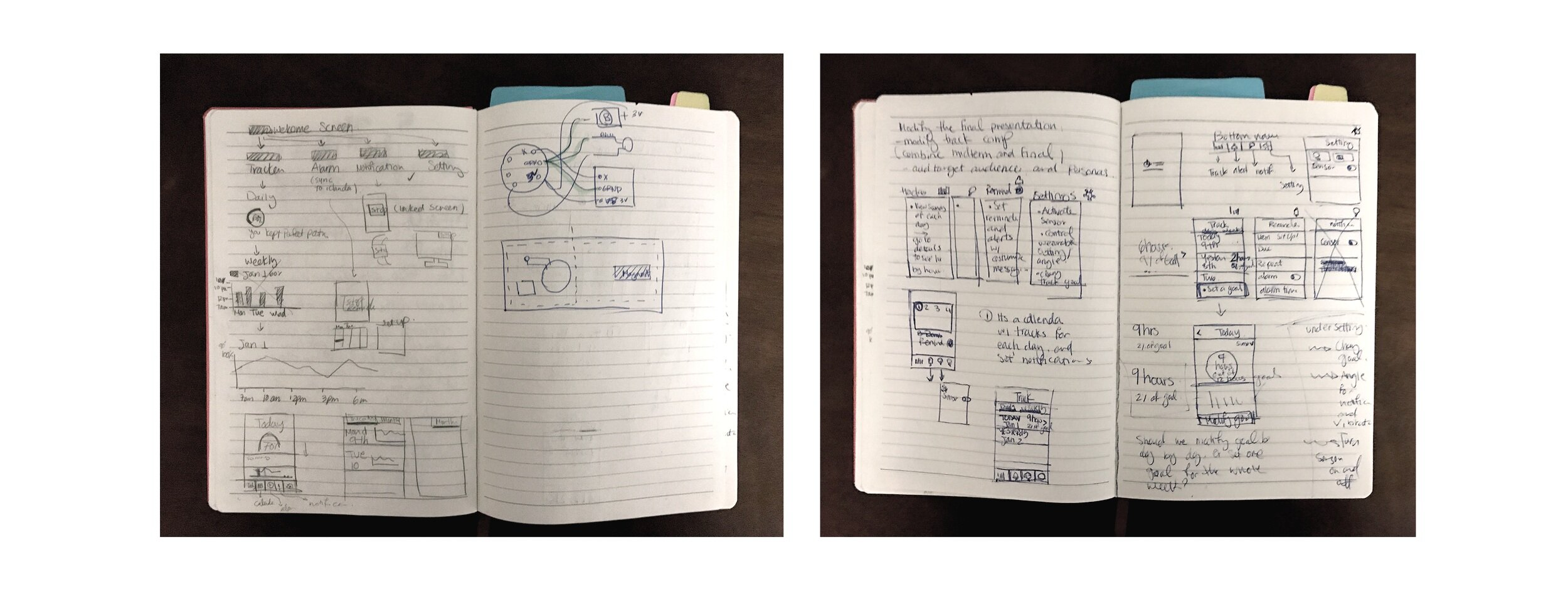 Brainstorming sketches for the mechanics of the wearable as well app IA.