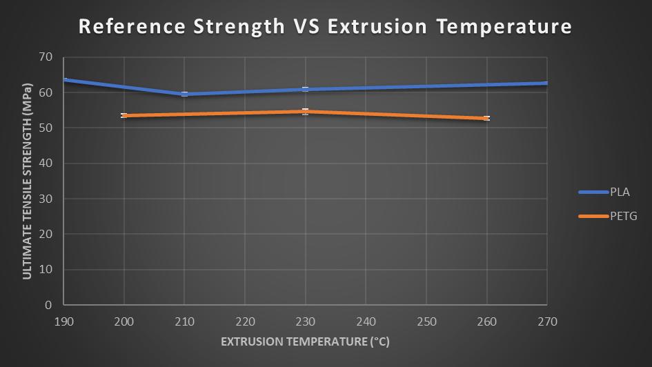 Температура сопла и ее влияние на прочность основного полимера