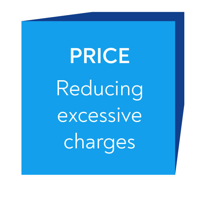 PRICE: Reducing excessive charges