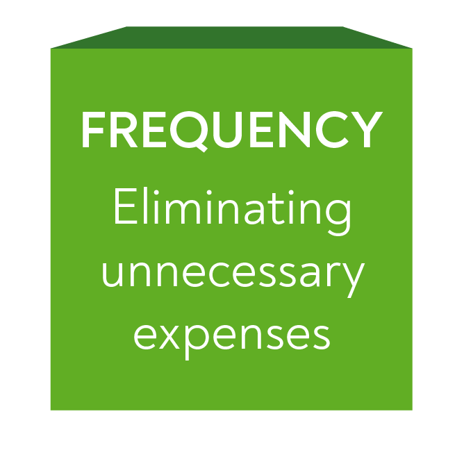 FREQUENCY: Eliminating unnecessary expenses