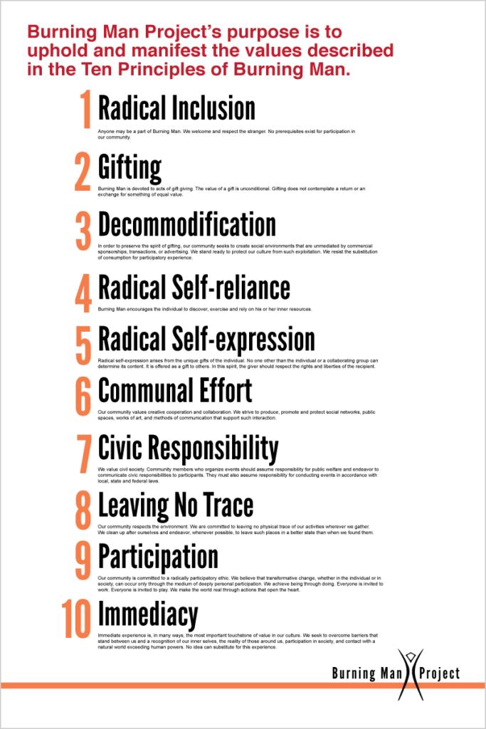 10 Principles poster designed for Burning Man 2013