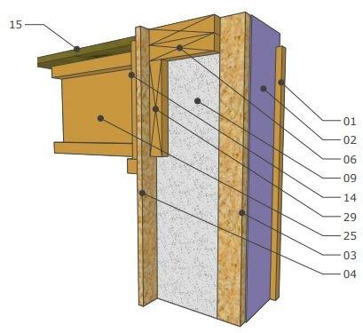 The Phoenix Haus Alpha System