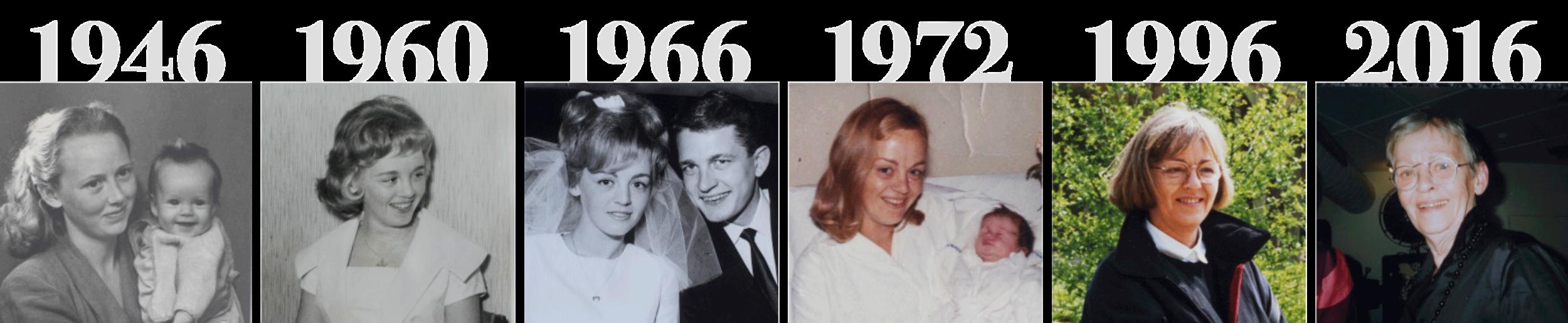 Fra baby til bedstemor - familieskatten fortæller 70 år af livshistorien.