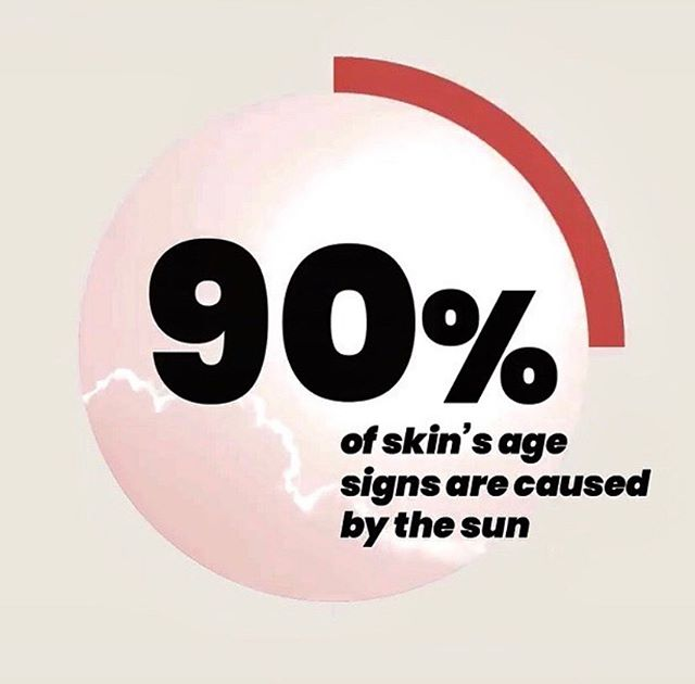 DID YOU KNOW?!: Chronic overexposure to the sun can change the texture and weaken the elasticity of the skin. At Raleigh Botox Center, we offer medical grade PCA Skin products to give your skin hydration and protection from UV rays. Call 919-332-7568 for a consultation with Dr. Nacouzi ☀️💧
