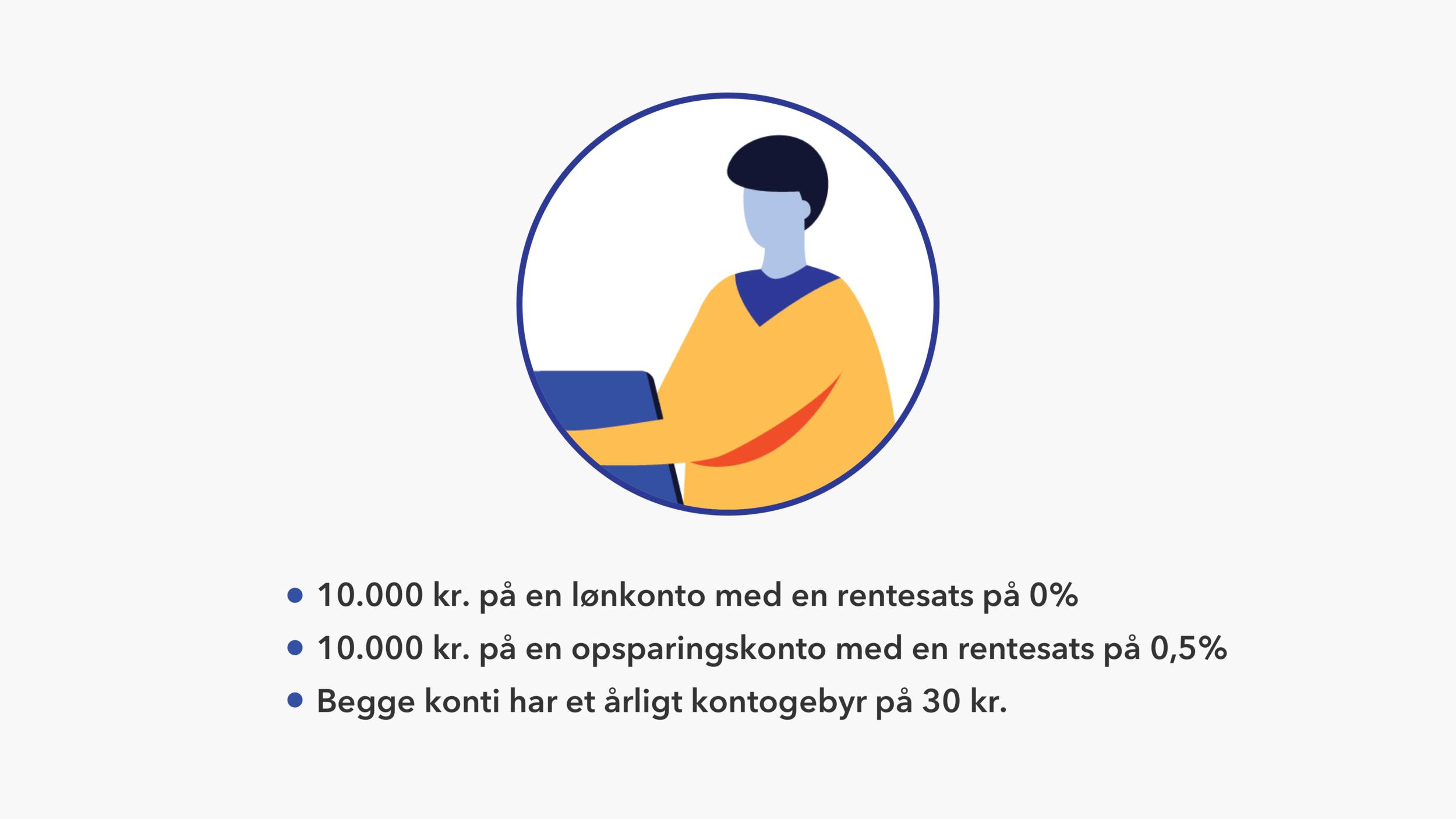 pers indlånsrenter på hans opsparingskonto.png