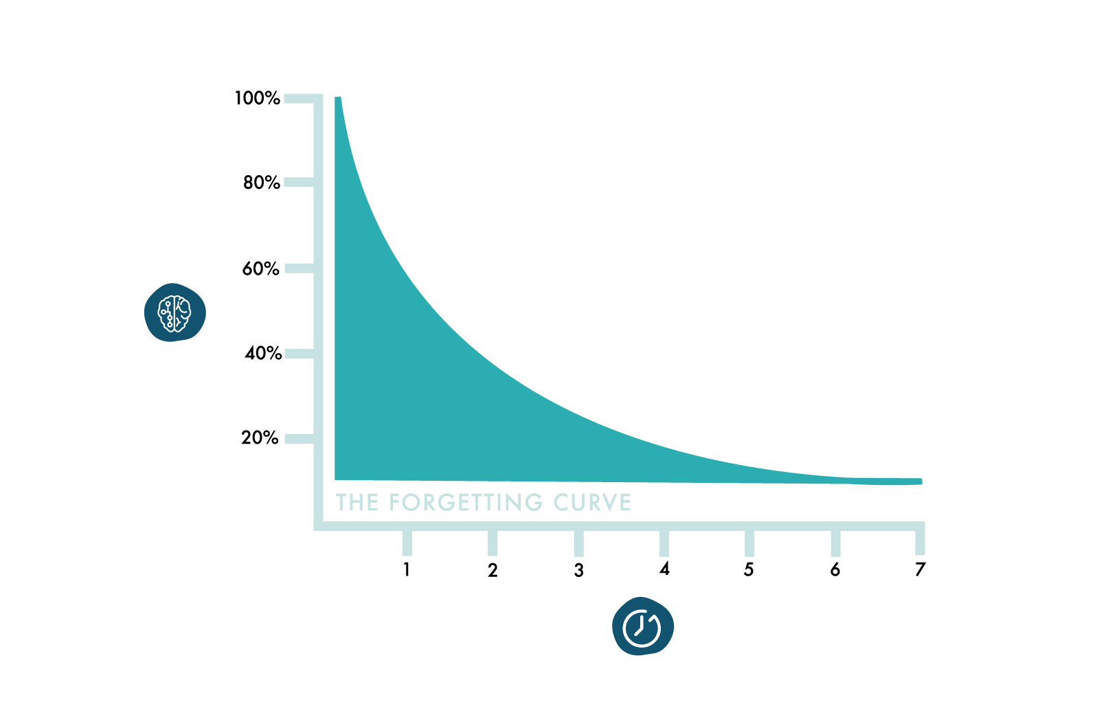 forgetting-curve.png