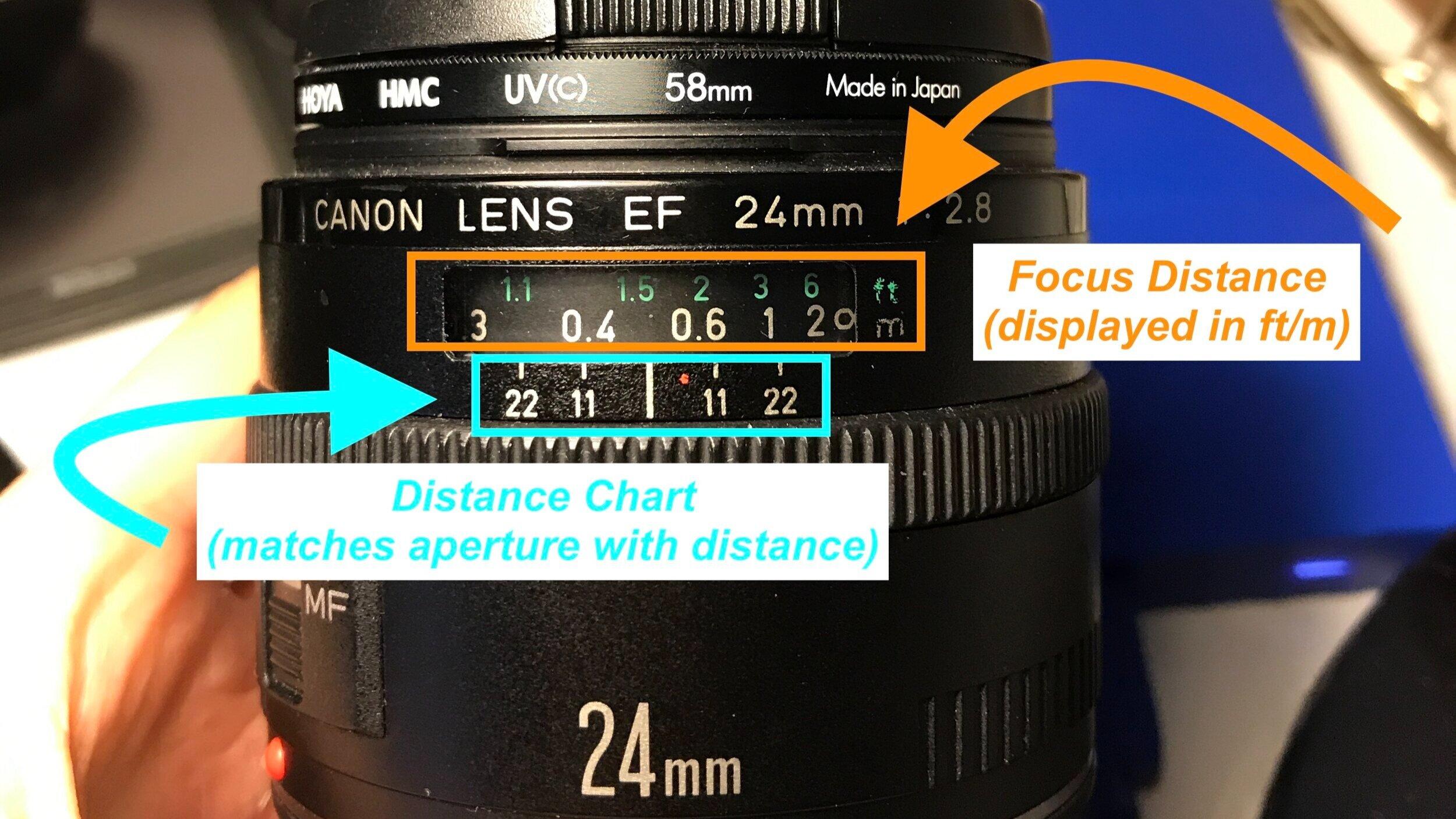 zone focus lens diagram.jpg