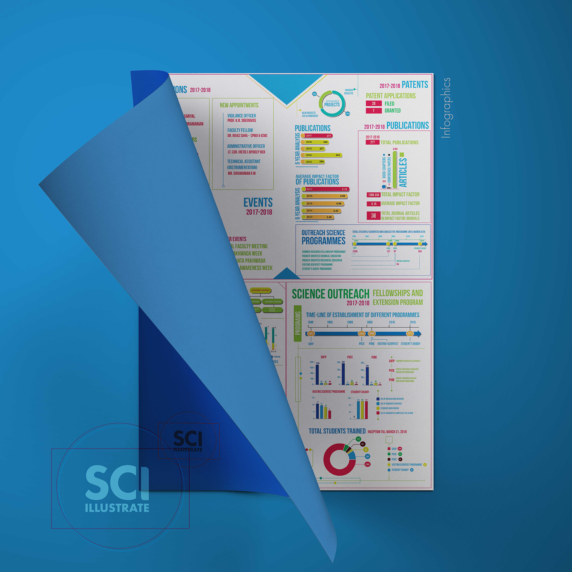 Sci-Illustrate infographics-03-06 02.jpg