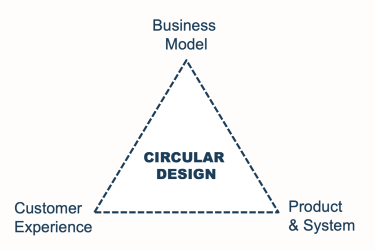 Ethica_Circular design elements.png