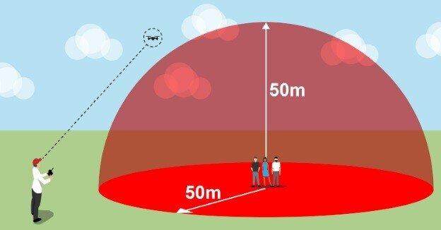 Drone Code3 50m Bubble.jpg