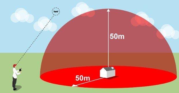 Drone Code4 50m Bubble Buildings.jpg