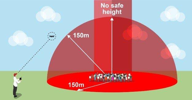 Drone Code5 150m Crowd Bubble.jpg