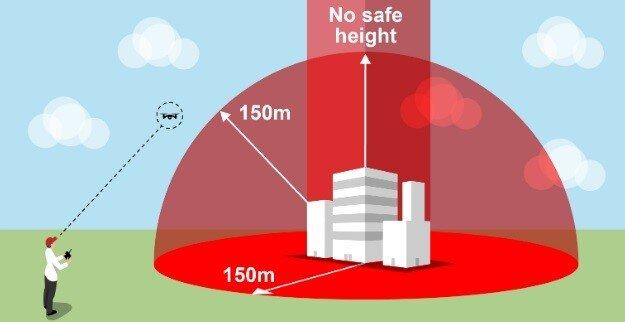 Drone Code6 150m Buildings Bubble.jpg